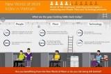 62% nhân viên doanh nghiệp Việt dùng thiết bị cá nhân để làm việc