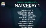 Công bố lịch thi đấu Serie A: Hấp dẫn từ vòng đầu