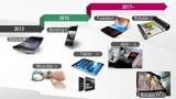 LG bắt đầu sản xuất màn hình gấp cho khách hàng bí mật