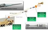 Đạn pháo Mỹ chống UAV có khả năng tự chỉnh hành trình trên không