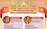 Infographic 19 ủy viên Bộ Chính trị khóa XII