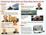 Tối nay Tổng thống Obama đến Việt Nam