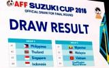 Việt Nam không nằm cùng bảng với Thái Lan ở AFF Suzuki Cup 2016