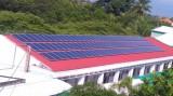 Mô hình tấm quang điện mặt trời giúp tiết kiệm điện