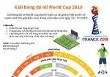 [Infographics] 24 đội tuyển thi đấu ở Giải bóng đá nữ World Cup 2019