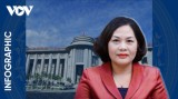 Chân dung bà Nguyễn Thị Hồng - nữ Thống đốc đầu tiên của Ngân hàng Nhà nước Việt Nam