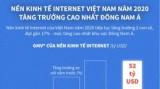 Kinh tế Internet Việt Nam tăng trưởng cao nhất khu vực