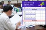 Tiền lương của cán bộ, công chức 2021 lấy từ năm nguồn
