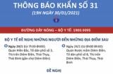 Bộ Y tế thông báo khẩn tìm người đến 2 địa điểm ở Thái Bình