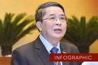 Chân dung tân Phó Chủ tịch Quốc hội Nguyễn Đức Hải