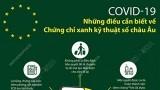 COVID-19: Những điều cần biết về Chứng chỉ xanh kỹ thuật số châu Âu