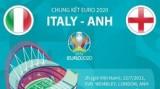 Đường tới chung kết EURO 2020 của hai đội Anh-Italy