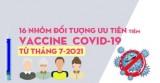 Từ tháng 7-2021: 16 nhóm đối tượng sau được ưu tiên tiêm vaccine COVID-19