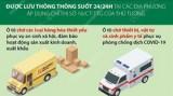 Những loại xe được ưu tiên hoạt động trên các 'luồng xanh' vận tải