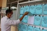 Cải thiện chỉ số PAPI: Nâng cao trách nhiệm người đứng đầu