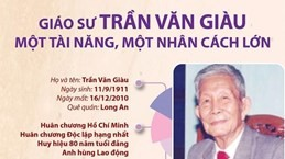 Giáo sư Trần Văn Giàu: Một tài năng, một nhân cách lớn