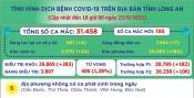 Đến 18 giờ ngày 23/9, Long An ghi nhận 31.458 ca mắc Covid-19