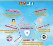 Thanh niên dùng mạng xã hội 'khơi tốt, chặn xấu, lan tỏa điều tốt đẹp'